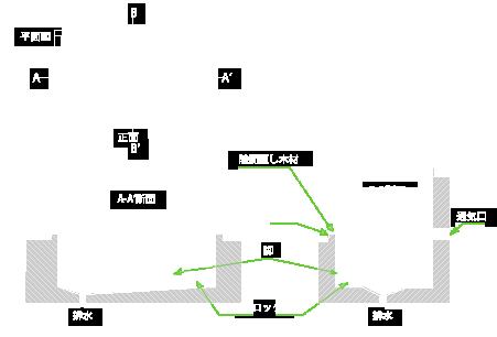 木風呂設置図